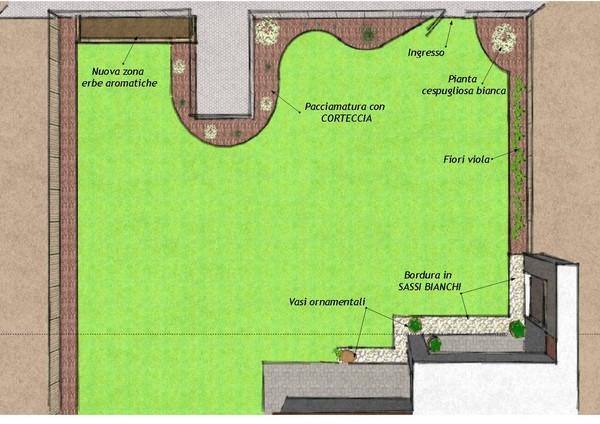 Progettazione giardini brescia eurobgno giardini brescia - Eurobagno brescia ...